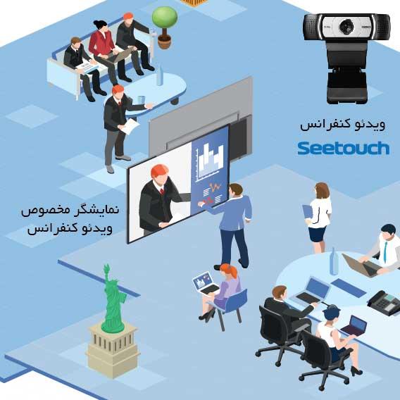 دوربین و نمایشگر ویدئو کنفرانس سی تاچ