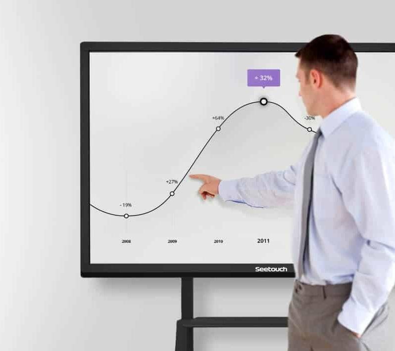 نمایشگر های لمسی تجاری